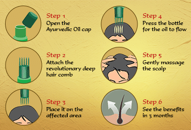 Ayudvedic Hair Oil - Tips to Use